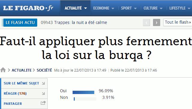 sondage_burqa