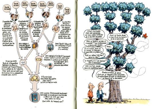 bedetheque_des_savoirs_arbre_hasard